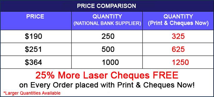 Laser Comparison