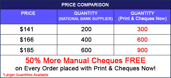 manual cheque price comparison chart