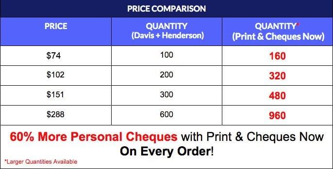 personal-cheques-comparison